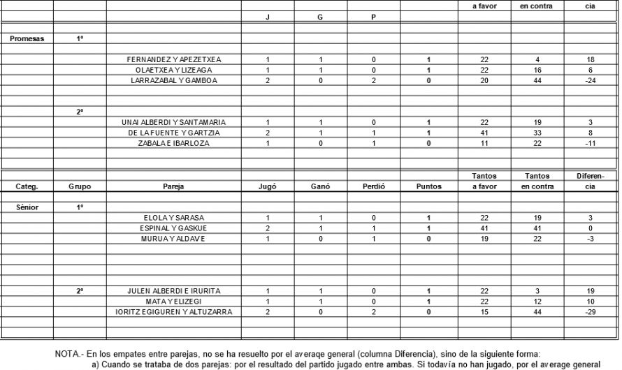 ESTADO  DEL TORNEO  DEL ANTIGUO AL DIA DE HOY (16/08/2020)
